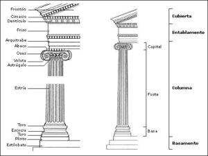 otro ejemplo dentro de los órdenes clásicos: el jónico