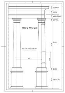 uno de los órdenes clásicos que crearon los romanos