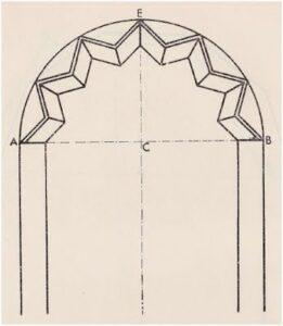 arco en zigzag con extradós semicircular
