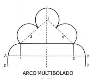 arco multibolado es poco común entre los tipos de arcos de piedra